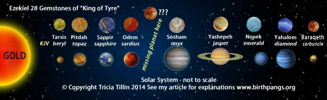 Ezek 28 gems and solar system