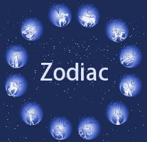 zodiac-signs-in-circle